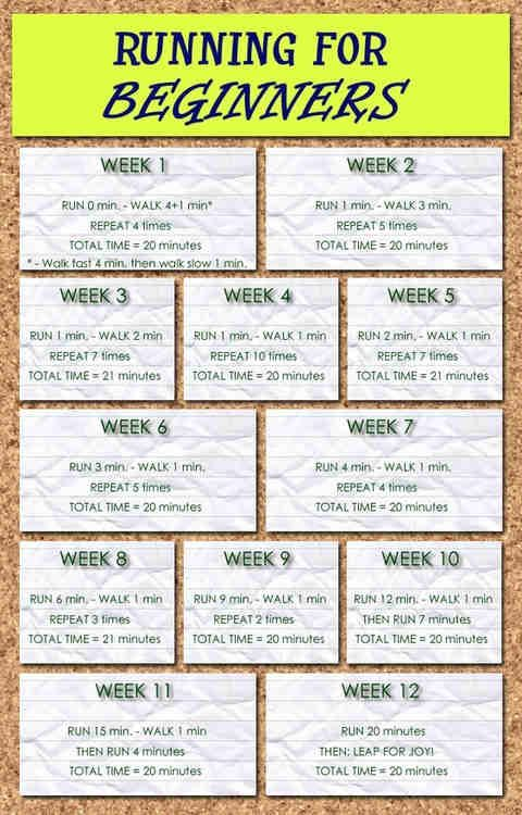 Running for Beginners! I definitely need this to train for Mudderella | own your strong