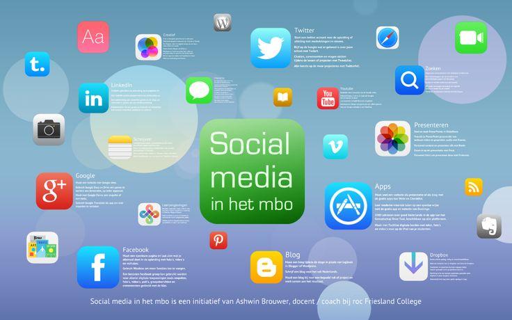Wat kun je allemaal doen met de verschillende sociale media en webtools in het…