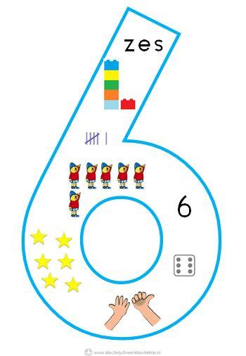 * Cijfersymbolen om in de klas te hangen | Beginnende gecijferdheid. 6-9
