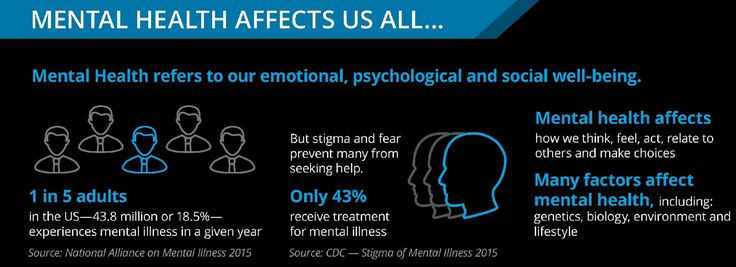 Mental Health Awareness Month ends today. The work, however, is far from over. #LetsTalk
