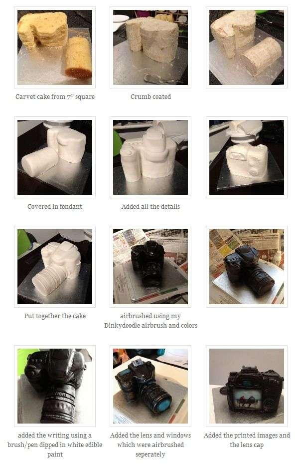 camera cake tutorial. if i ever have the time/patience...