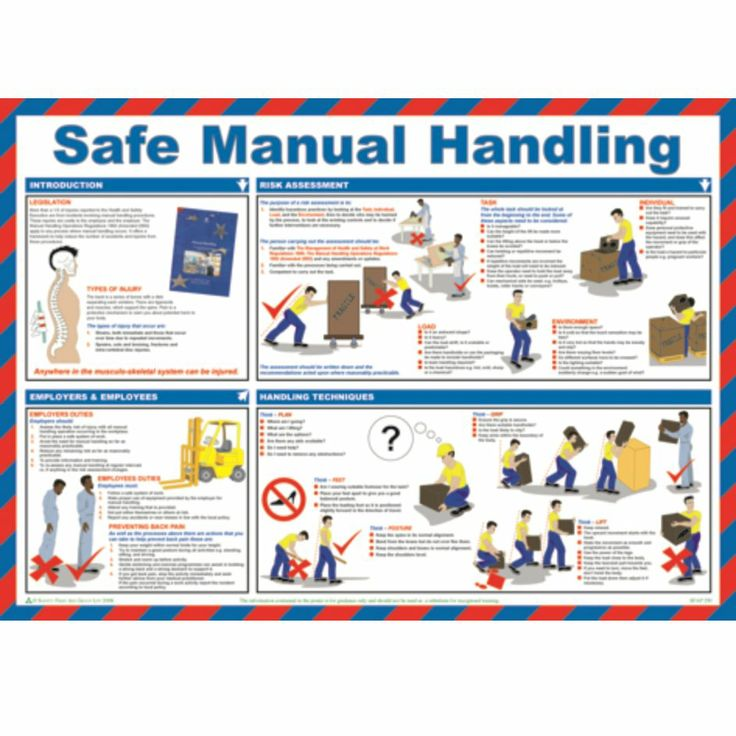 20 best manual handling images on pinterest manual for What is the best poster website