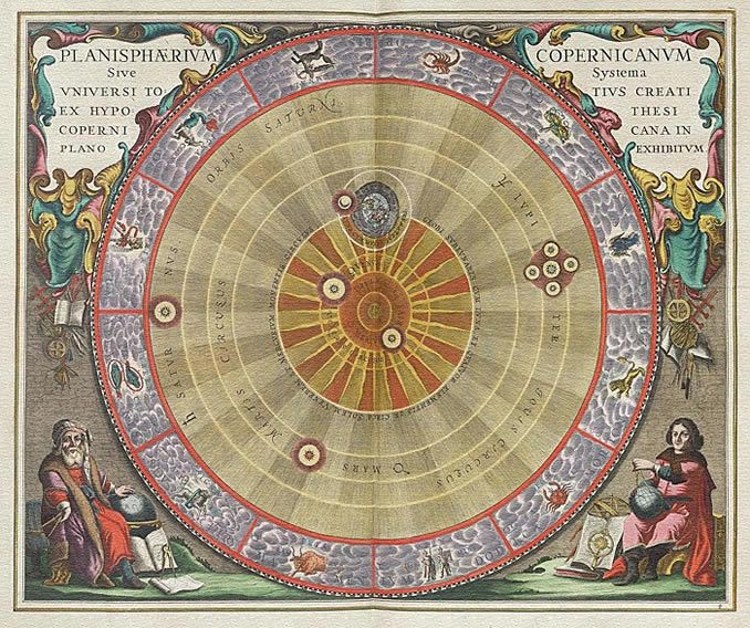 This chart was based on the work of Nicolaus Copernicus an astronomer of the early 16th century and the first to reason that the earth was not in fact the centre of the universe.