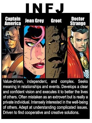 Marvel Heroes Discover Their Personality Types - But Which are You? | moviepilot.com
