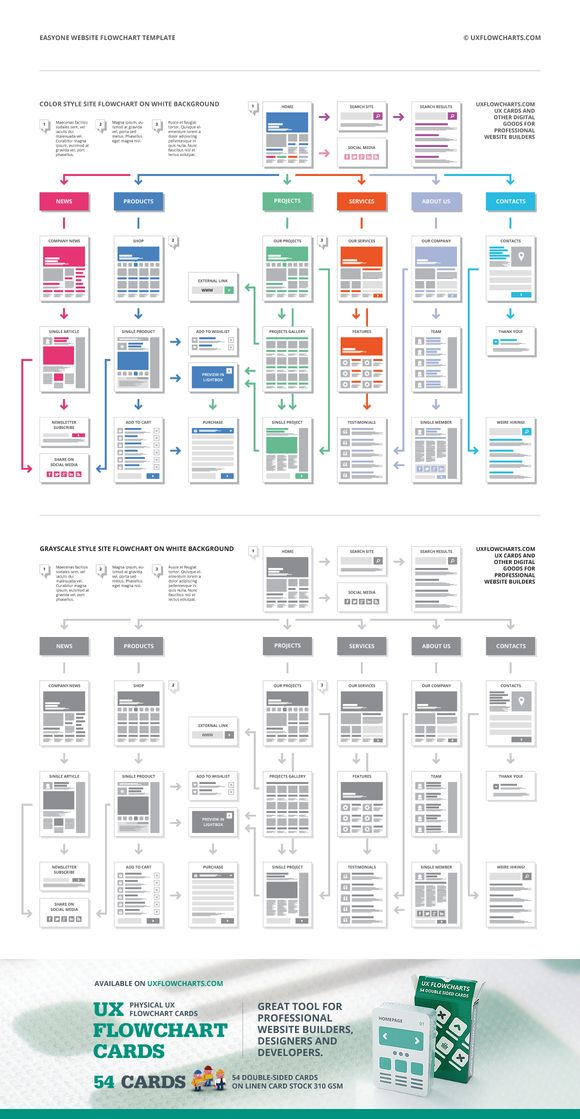 13 best user flows images on pinterest user flow flowchart and easyone website flowchart template by ux flowcharts on creative market pronofoot35fo Image collections