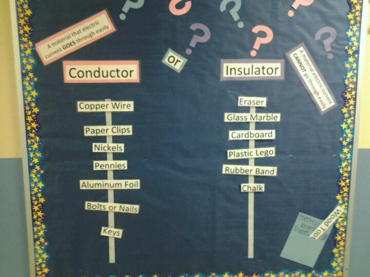 Electricity Conductor Experiment : Images about science conductors insulators