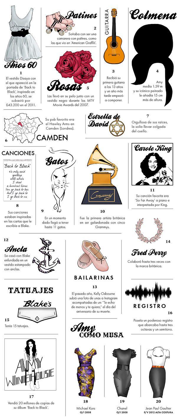 12 best Diseño 3ª evaluación - Carlota images on Pinterest | Amy ...