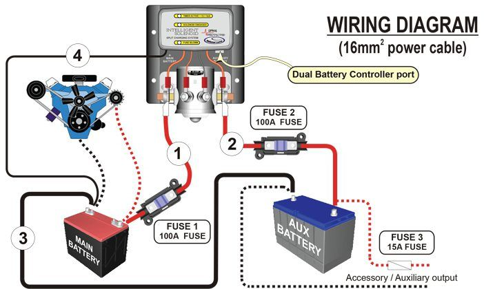 How To Install A Dual Battery System Into Your 4x4 Sa4x4 Dual Battery Setup Car Audio Battery Battery