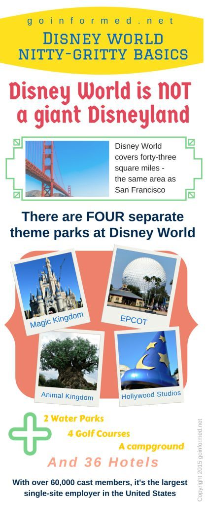 Disney World is NOT a Giant Disneyland, and other facts about the scale of this amazing resort.