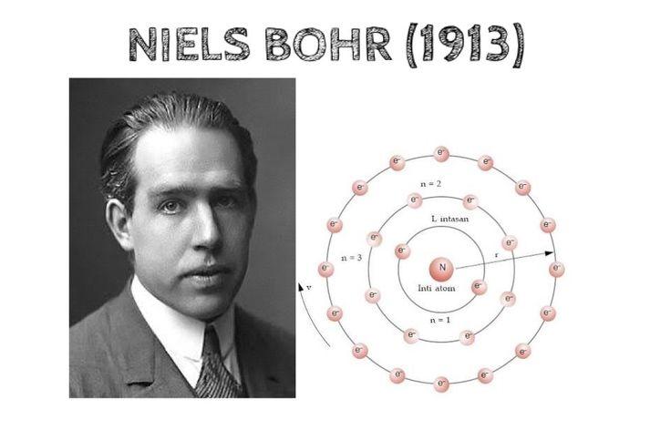 Niels Bohr (1885 -1962)merupakan seorang ahli fisika dari Denmark. Niels Bohr merupakan asisten dari Thomson dan Rutherford. Ia menyempurnakan teori - teori atom yang sudah ditemukan dengan menerapkan konsep mekanika kuantum dan menjelaskan kegagalan Rutherford, yaitu kestabilan atom. Bohr juga mendapatkan nobel Fisika pada tahun 1922.