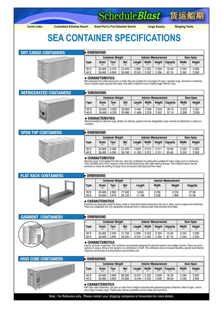 scope of work template Container Structures Pinterest - scope of work template