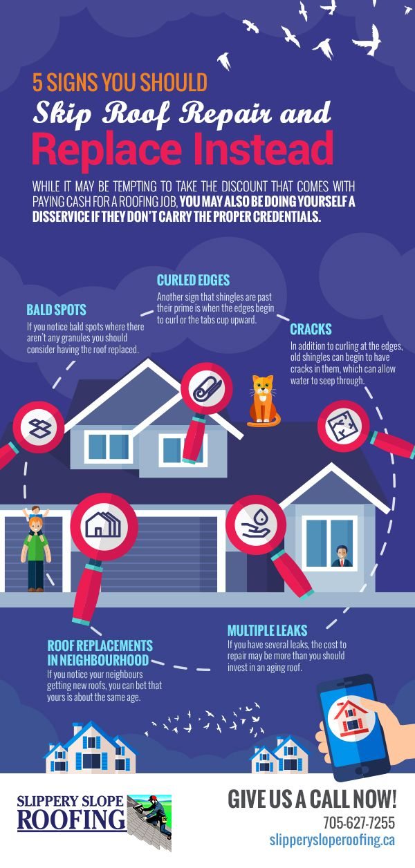 5 Signs You Should Skip Roof Repair And Replace Instead Infographic Roof Repair Roof Repair Cost Roofing Services