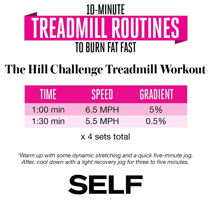 10-minute hill challenge treadmill routine.
