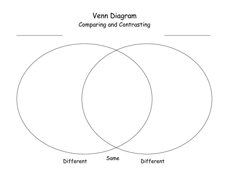 venn diagram template with lines (With images) | Venn ...