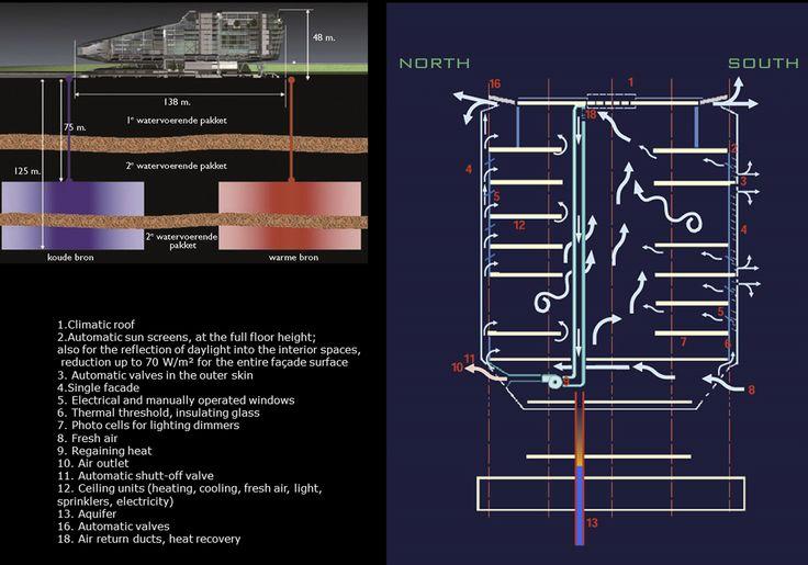 54678f6de58eceecb5000291_ing-house-mvsa-architects_detail.png (2000×1400)
