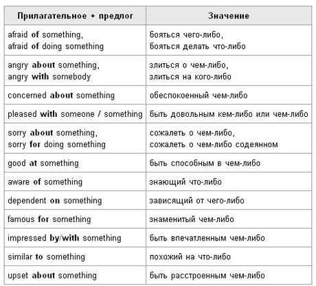 russian hair adjectives - Google Search