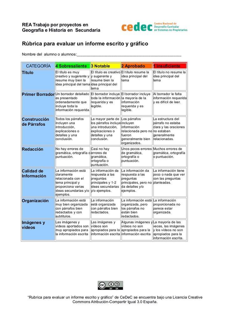 Rúbrica para la evaluación de un informe escrito y gráfico by Canal de CeDeC via slideshare