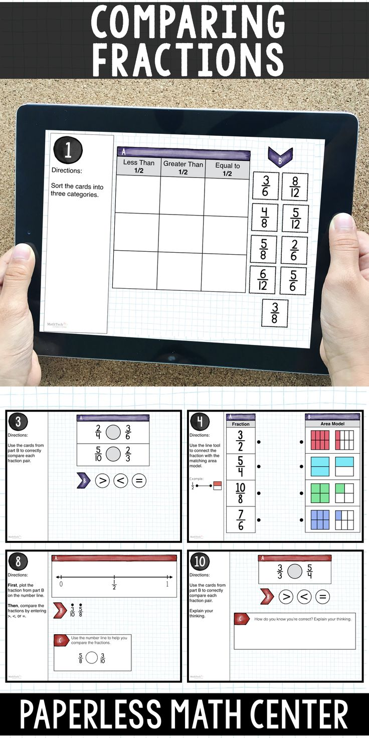 Comparing Fractions Math Center for Google Classroom