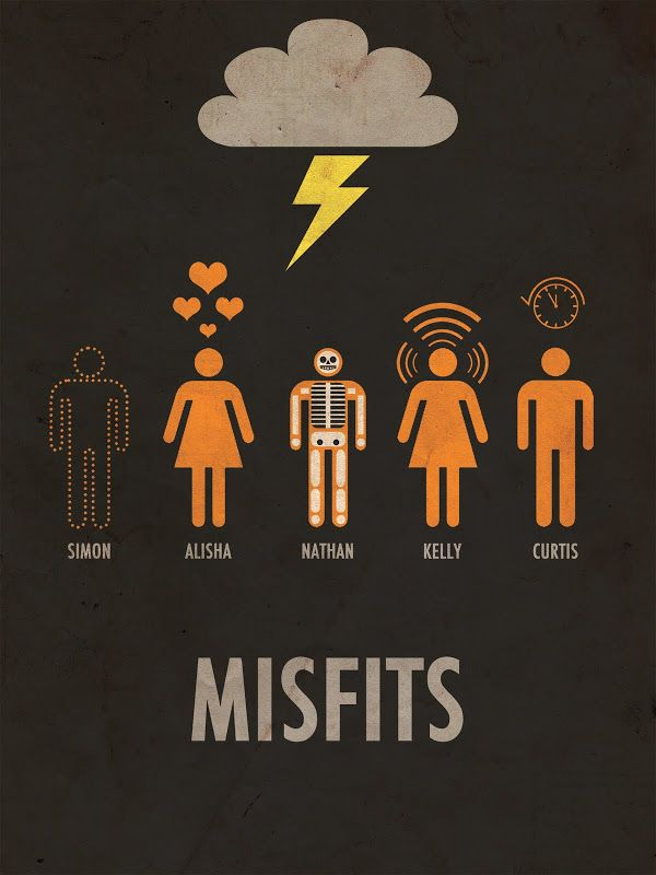 Misfits minimalist poster, Season one cast with their original powers, which, I think, reflected them very well.