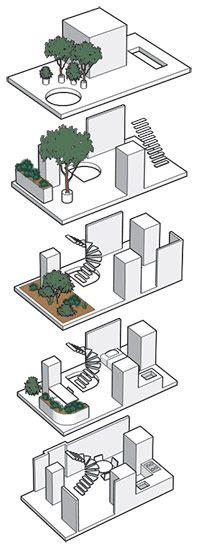 NO Walls....Global Urban Design - Tokyo -- New York Magazine