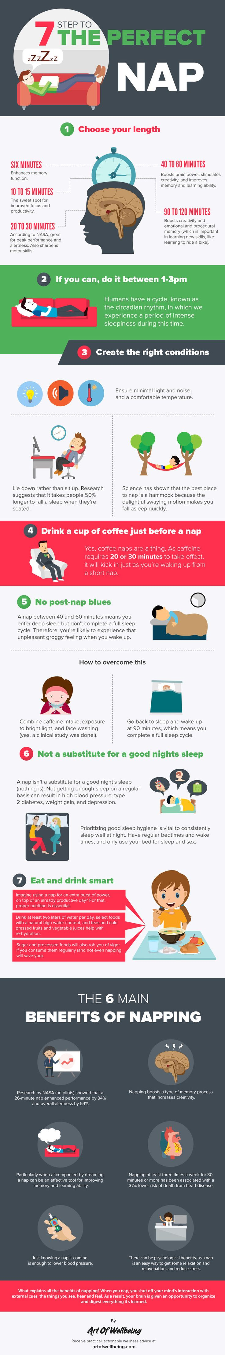 Napping is an incredible way to boost our health and productivity. Among its many benefits, science has shown that it can enhance our mood, performance, memory and creativity. However, not all naps are created equal. To help you get the most out of your nap (and avoid that unpleasant groggy feeling), Art of Wellbeing has created this 7 step infographic.