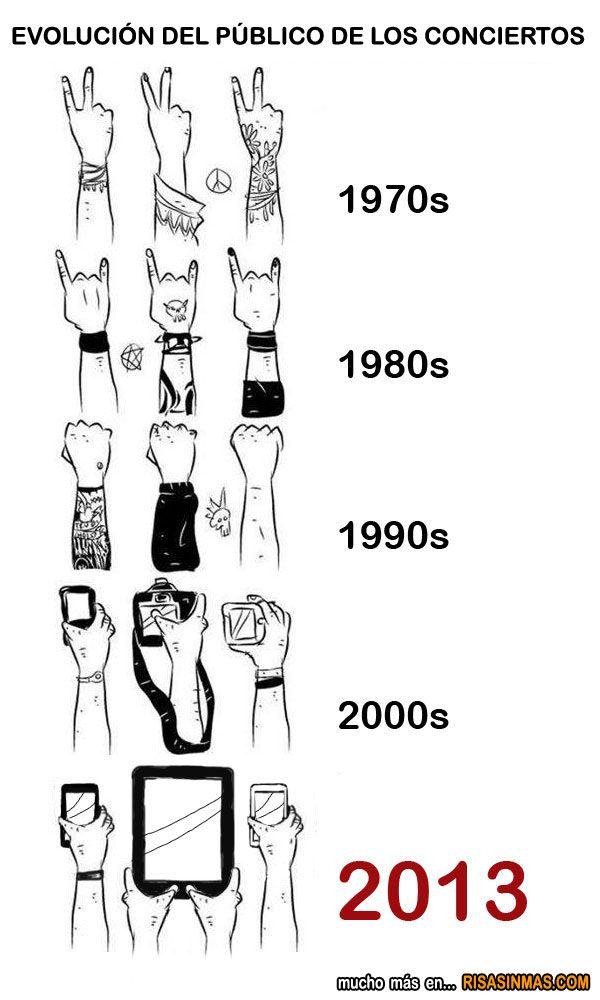 Evolución del público de los conciertos.