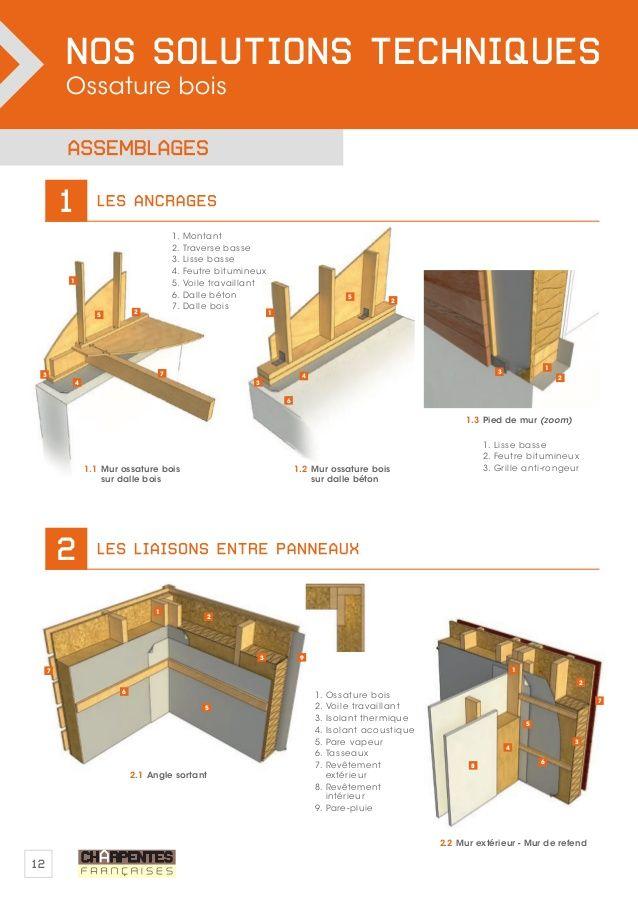 3.1Plancher bois sur muralière 3.2Plancher bois sur lisse haute 4.1Mur ossature bois et fermettes 4.2Mur ossature bois...