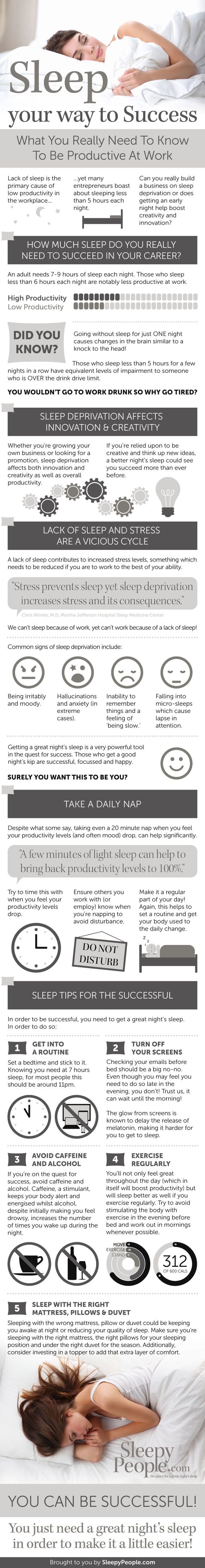 Understand how a good nights sleep can help you become productive at work.