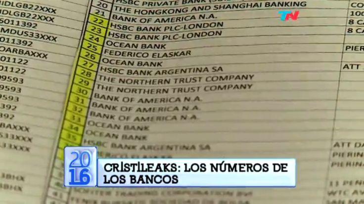 """""""Cristileaks"""", las millonarias operaciones bancarias que intentó esconder…"""