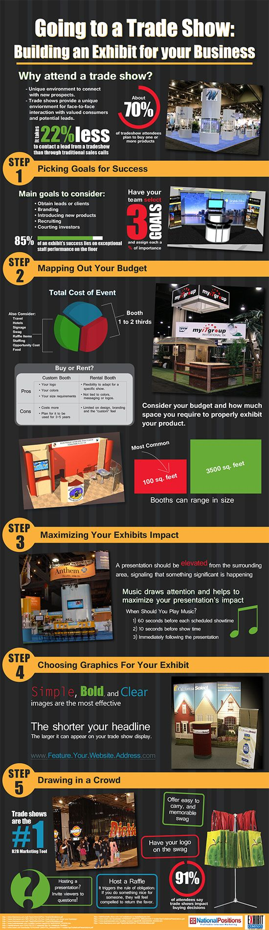 Going to a Trade Show? Here are some basic steps to consider. #infographic