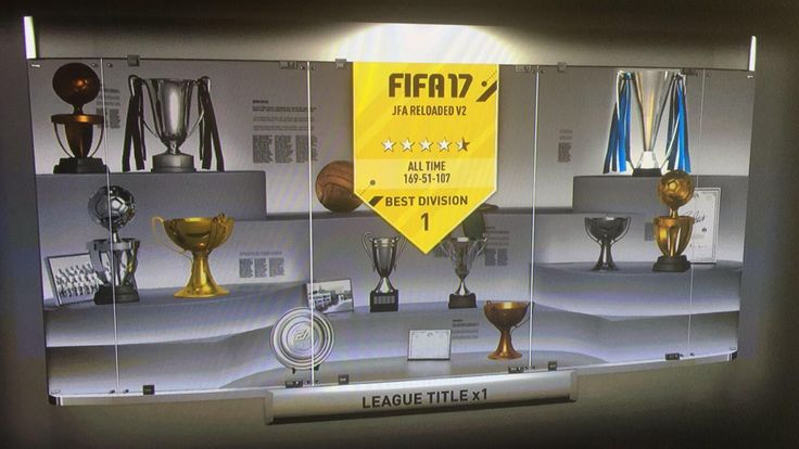 After 3 years trying we finally filled the trophy cabinet! http://ift.tt/2xiBMab