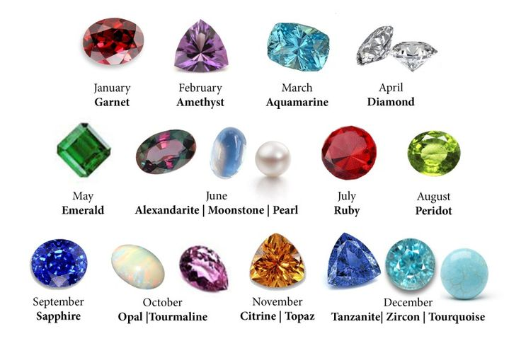 birthstones-gemstones-rings-jenne rayburn | birthsones and ...
