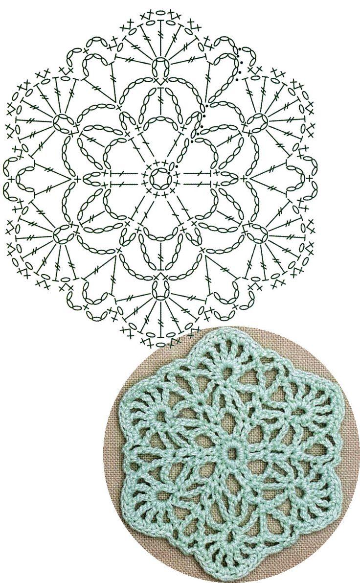 No.11 Rounded Hexagon Lace Crochet Motifs / 라운드 헥사곤 모티브도안