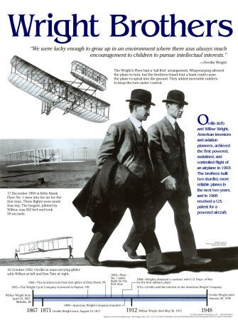 The Wright Brothers made the first airplane. My 6th cousins 6 times removed. Our common ancestor is SAMUEL WRIGHT born 29 Jun 1606, my 11th great grandfather in my Fathers Drouillard Lineage.