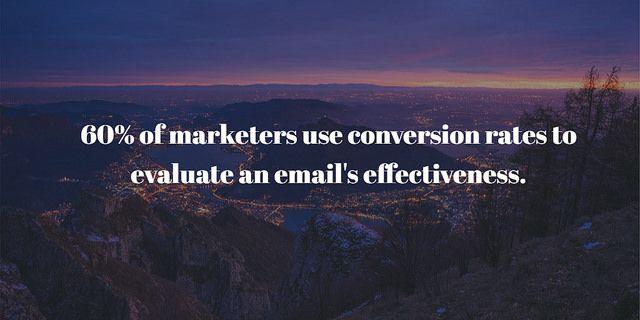 Digital Business Email Address - email marketing #MakeMoneyOnline #WorkFromHome #InternetMarketing #OnlineBusiness #Affiliate