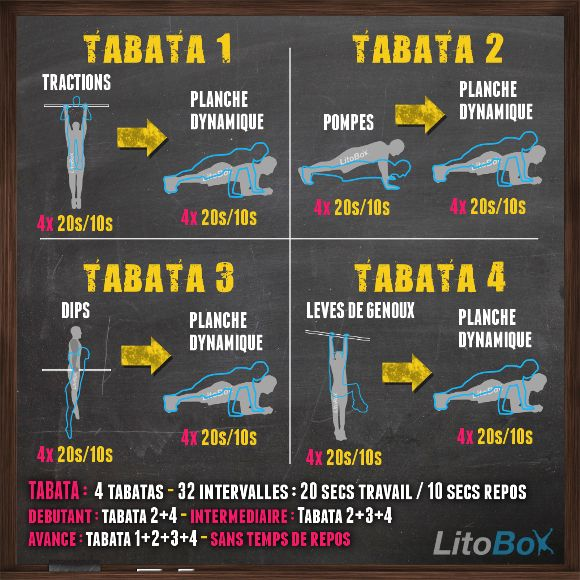 Séance Tabata au poids du corps en 16 minutes.  Bon week-end à tous !  #tabata #tractions #pompes #dips
