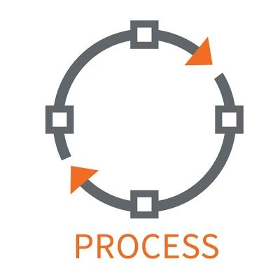 View the 7 steps involved in our Excel Consulting Process from first contact to Project completion and support. There are no projects to big or small. Our team of Excel Experts are ready to work with you every step of the way