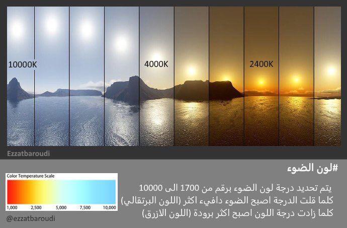 نصائح تصميم الإنارة On Twitter Color Temperature Scale 4000k Color
