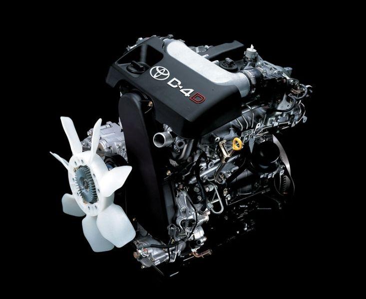 new Kijang Innova New V Bensin & Diesel Exterior  12