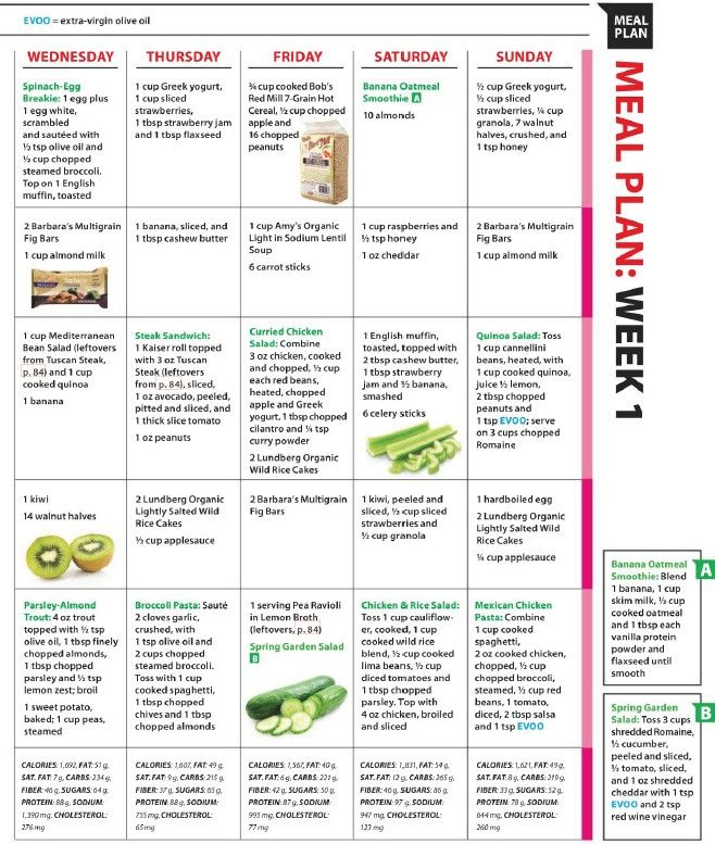 Healthy weight loss recipes pinterest recommended amount