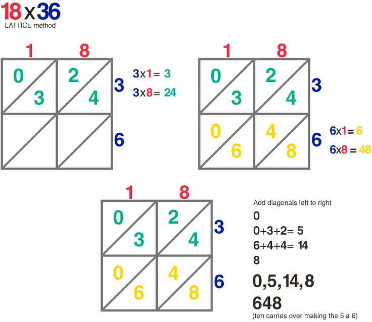 Charmant Gitter Mathematik Spiele Ideen - Mathematik & Geometrie ...