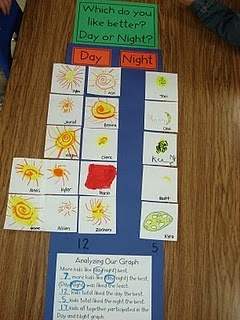 """Science activity, """"Day & Night""""."""