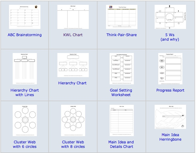 58 PDF graphic organisers to print from Education Oasis, some of which may be filled in on the computer.