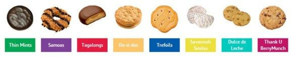 thank you cards girl scout cookies   Here's a quick run-down of the flavors.