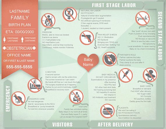 Birth Plan Template Natural Birth Plan Printable Best Birth Plan