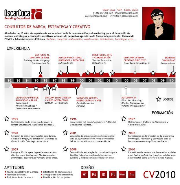 ¿Qué te parece el #currículum de Oscar?  ¡Envíanos tus #ideas, #anuncios, #ilustraciones, #tarjetasdevisita, #currículum, etc.) a info@adaspirant.com y las promocionaremos en nuestro portal, facebook, twitter y pinterest!