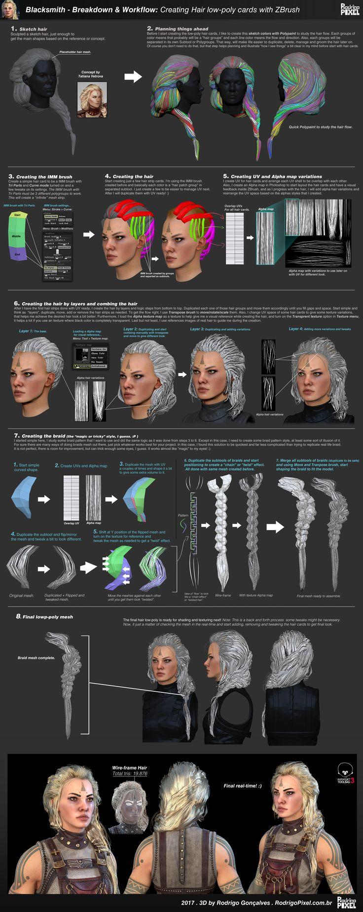 blacksmith_hair_breakdown.jpg (2500×6280)