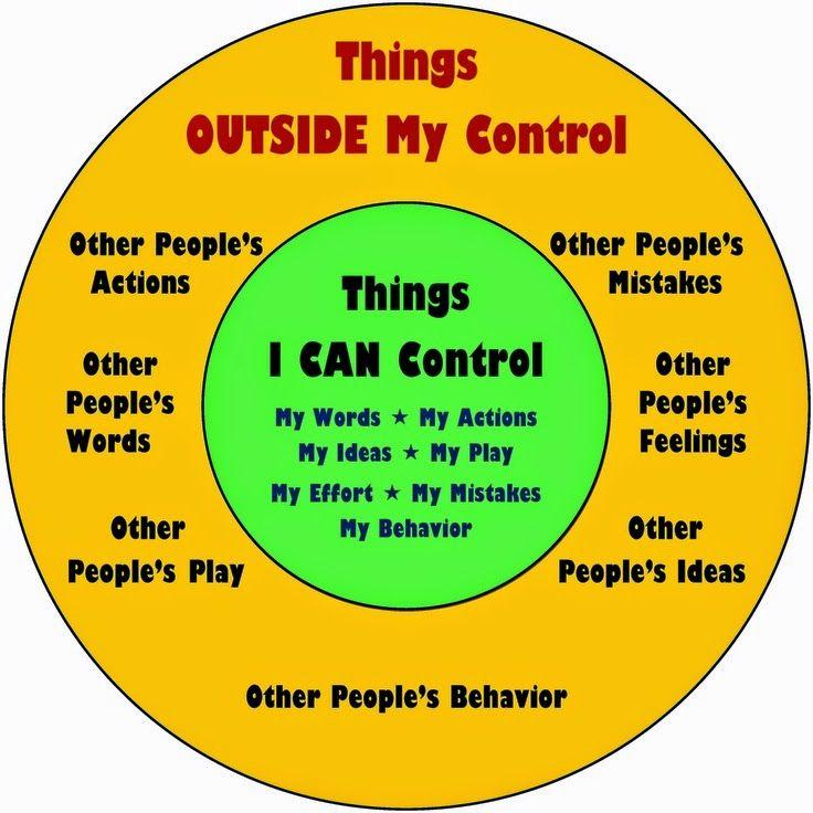 Ms. Sepp's Counselor Corner: Habit #1 Be Proactive