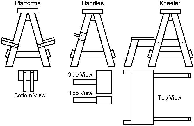 Horse Accessories Diagram