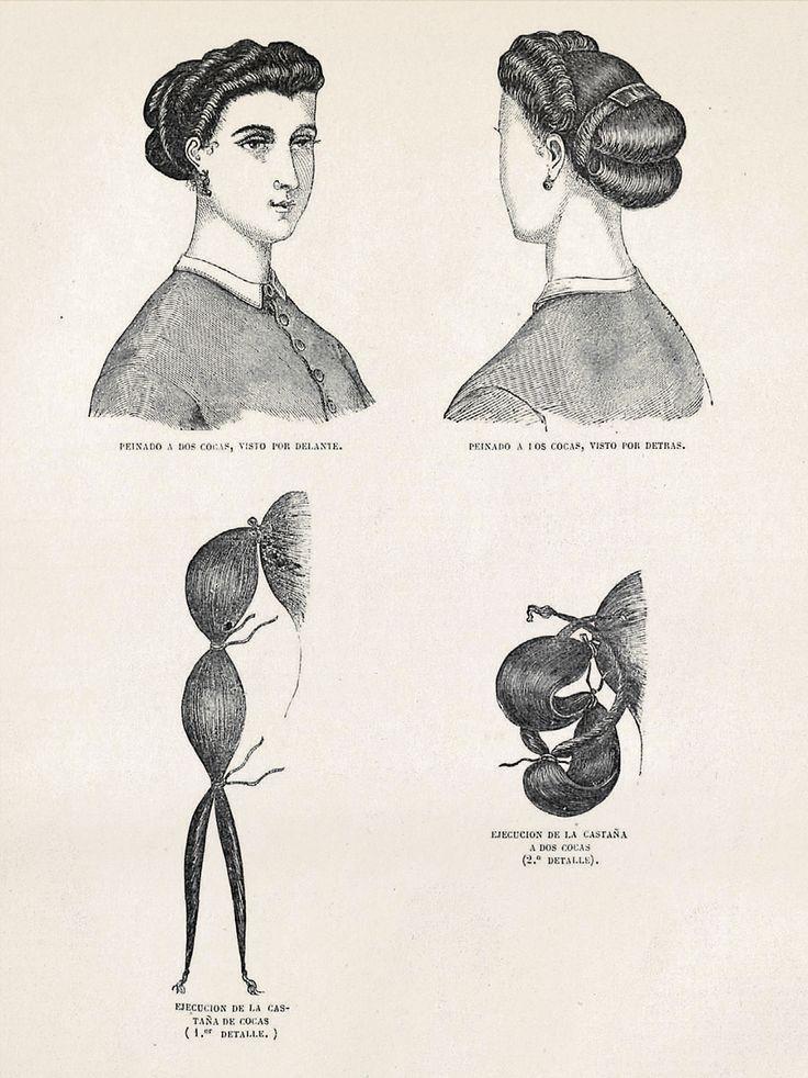 1866. Explicación del peinado a dos cocas. La moda elegante, número 49.